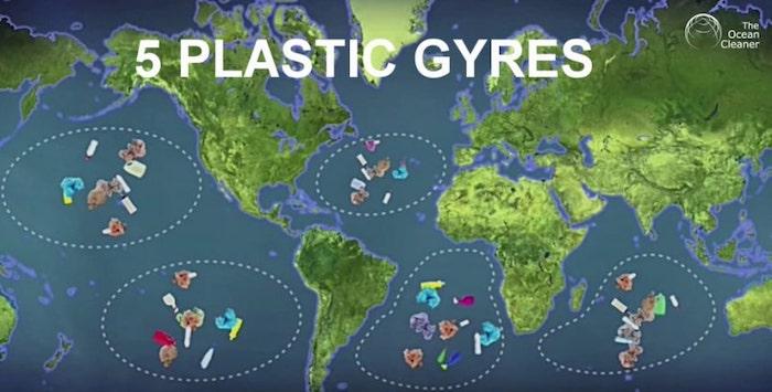 Les 5 gyres de plastique